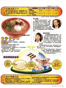 雜誌專訪 -忽然1周 第695期, 重整飲食 掃走膽固醇 -2